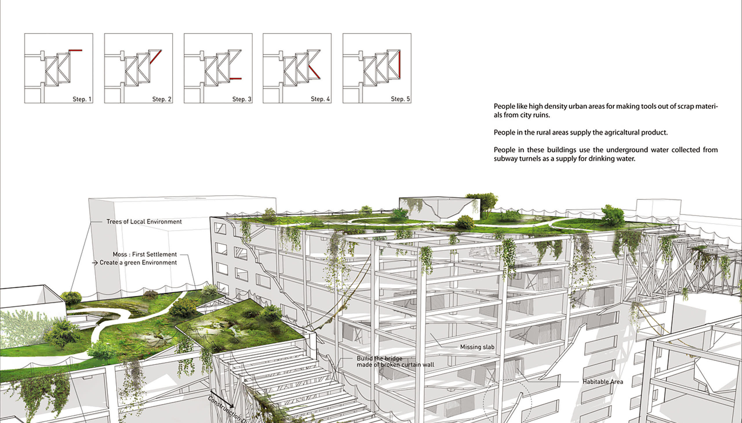 The way in which manmade structures undergo revegetation after cities have crumbled is also examined from the perspective of the vegetation itself. The video depicted a future park reminiscent of a type of hanging garden, floating amid the actual urban space, with the rooftops of buildings linked by suspended bridges.